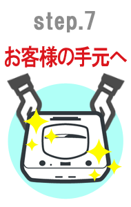 修理依頼の流れ-step7.お客様の手元へ|スマートマート